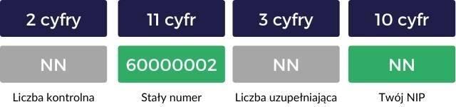 Elementy numeru rachunku składowego