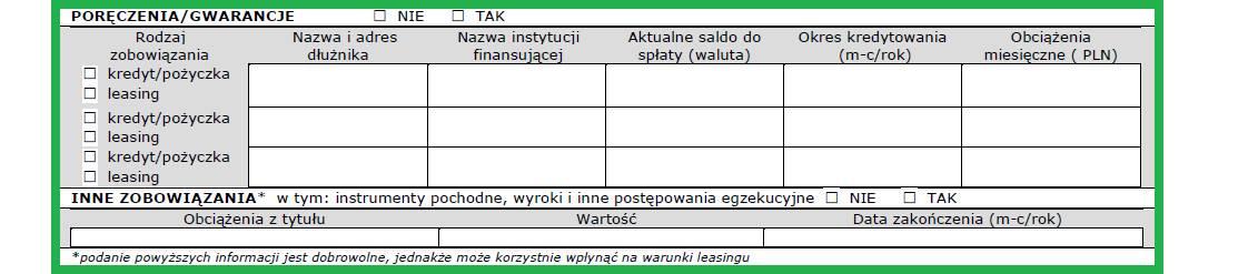 Altera - Jak wypełnić wniosek o leasing - Podaj szczegóły udzielonych poręczeń i gwarancji